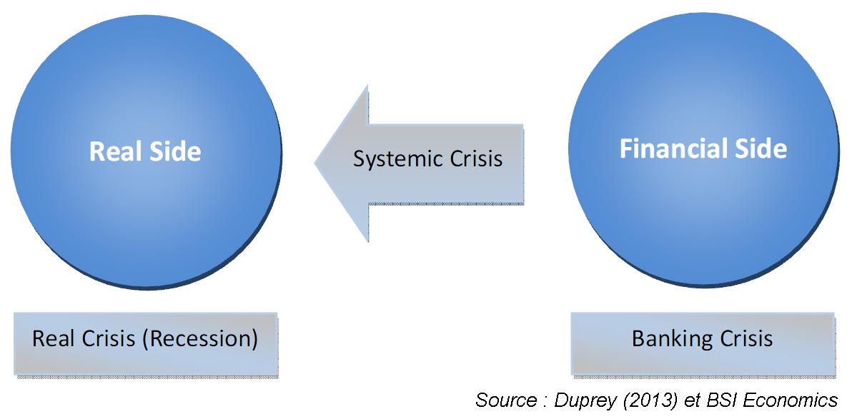 la rencontre systémique