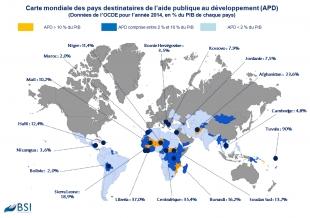 BSI MAP : Aide publique au développement
