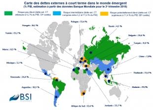 BSI MAP : risques liés à la dette externe à court terme dans les pays émergents