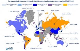 BSI MAP : niveau des taux d