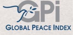 L'impact économique global de la violence